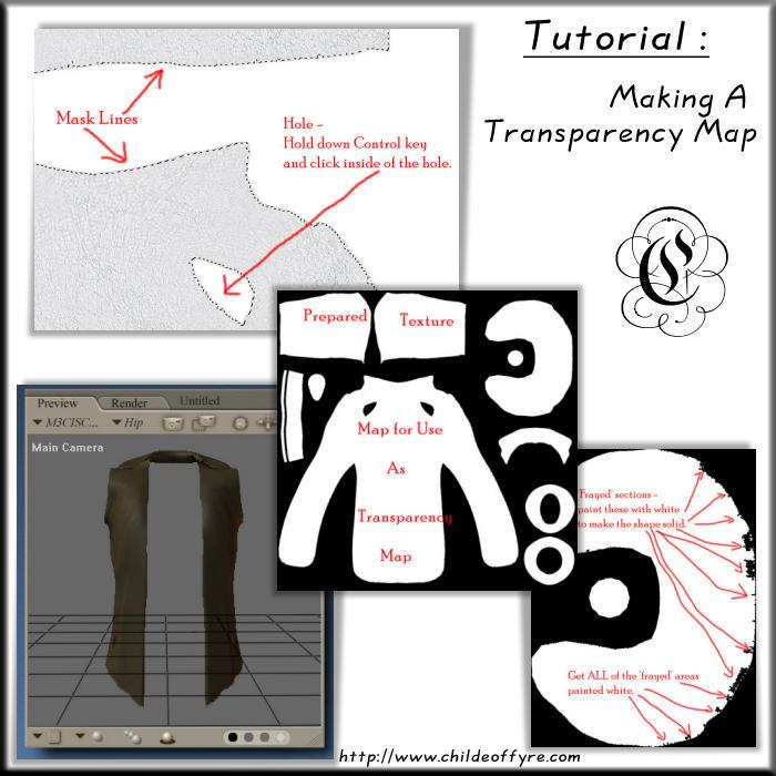 Tutorial : Making a Transmap