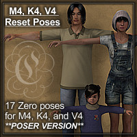COF Reset Poses for the Gen4 Figures (Poser)